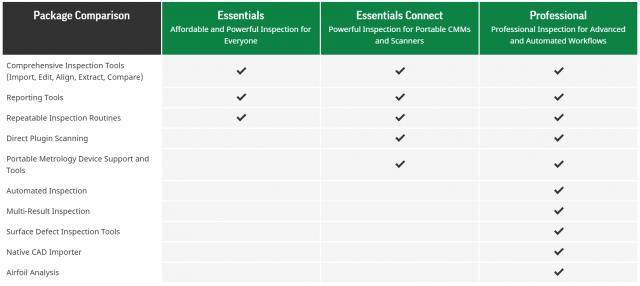 ControlX_package_comparison